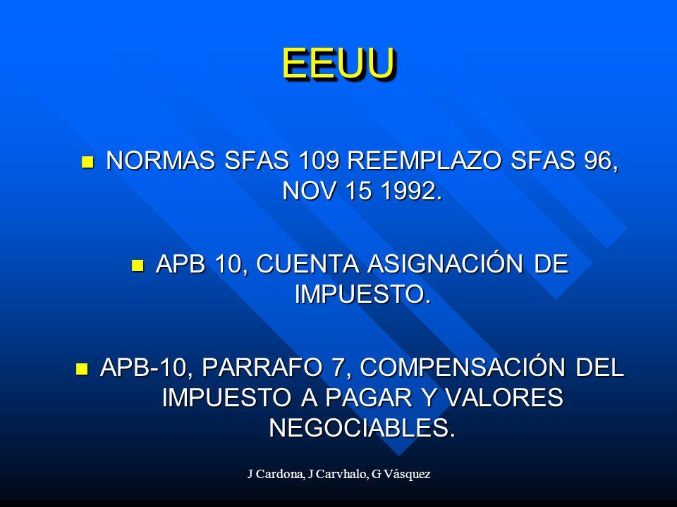 EEUU NORMAS SFAS 109 REEMPLAZO SFAS 96, NOV 15 1992.