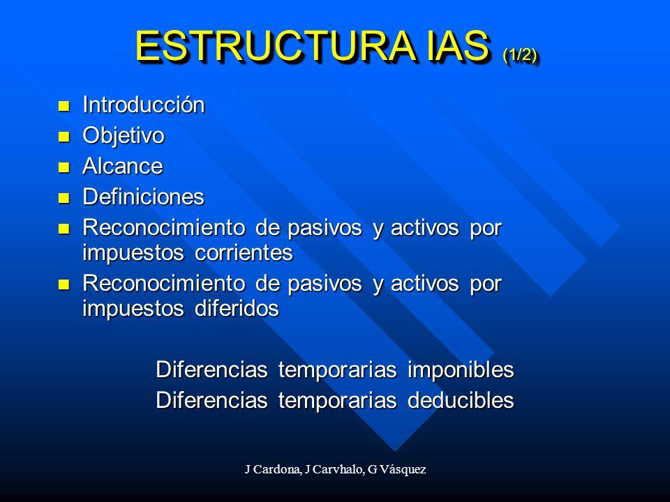 ESTRUCTURA IAS (1/2) Introducción Objetivo Alcance Definiciones