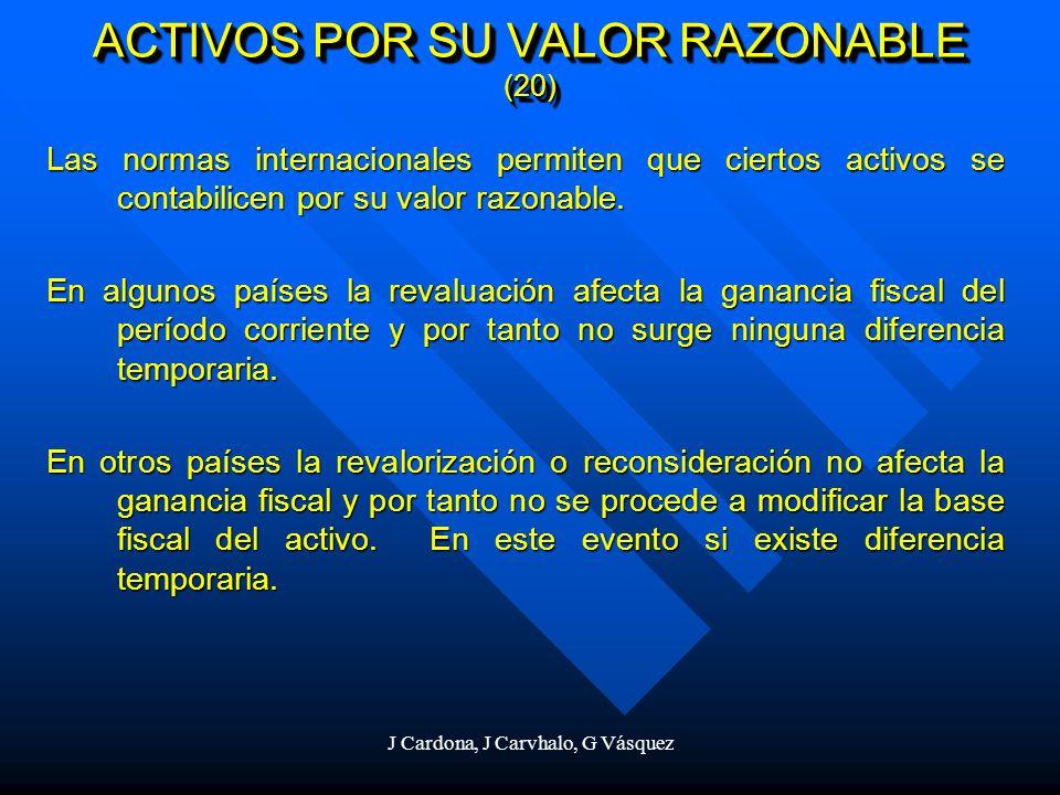 ACTIVOS POR SU VALOR RAZONABLE (20)