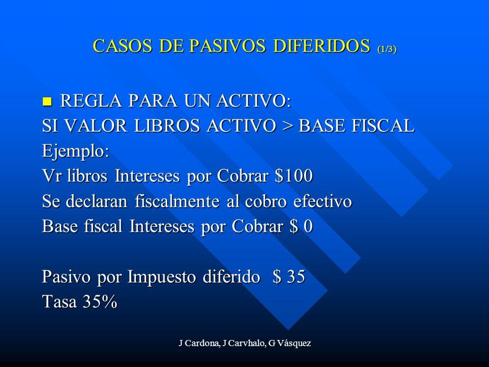 CASOS DE PASIVOS DIFERIDOS (1/3)