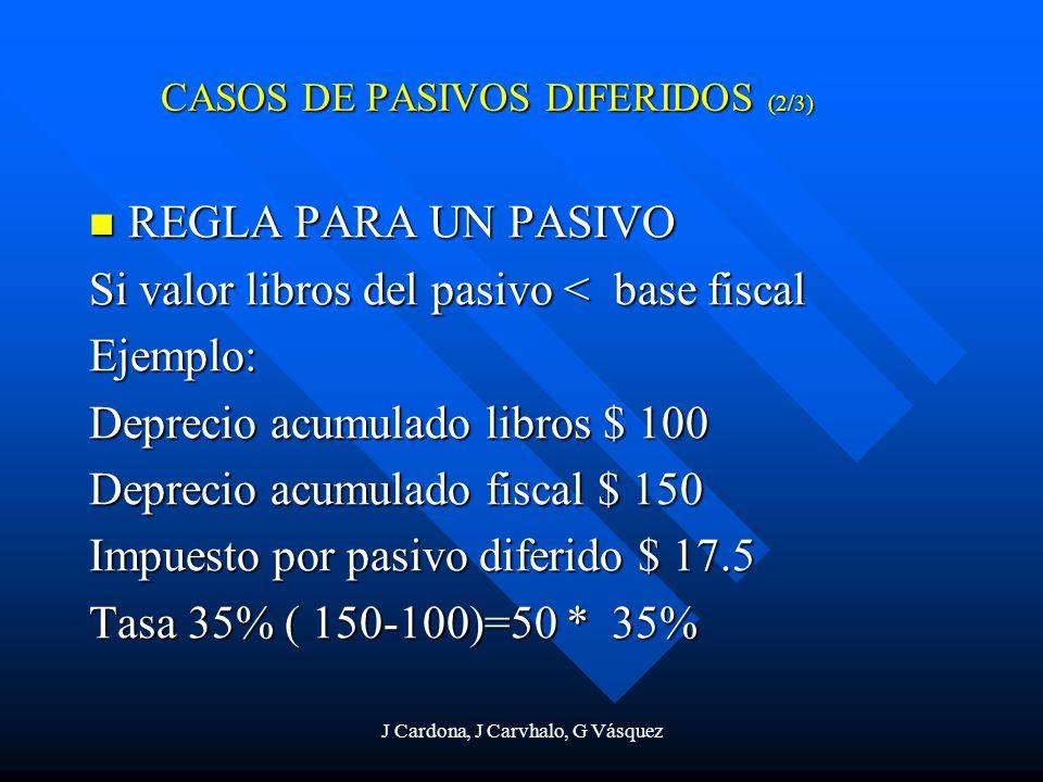 CASOS DE PASIVOS DIFERIDOS (2/3)
