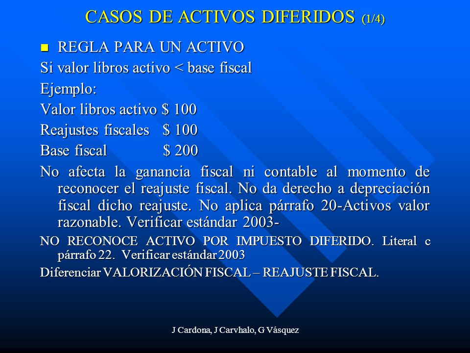 CASOS DE ACTIVOS DIFERIDOS (1/4)