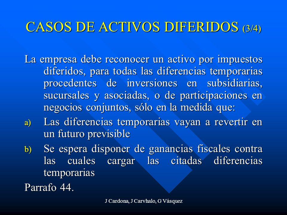 CASOS DE ACTIVOS DIFERIDOS (3/4)