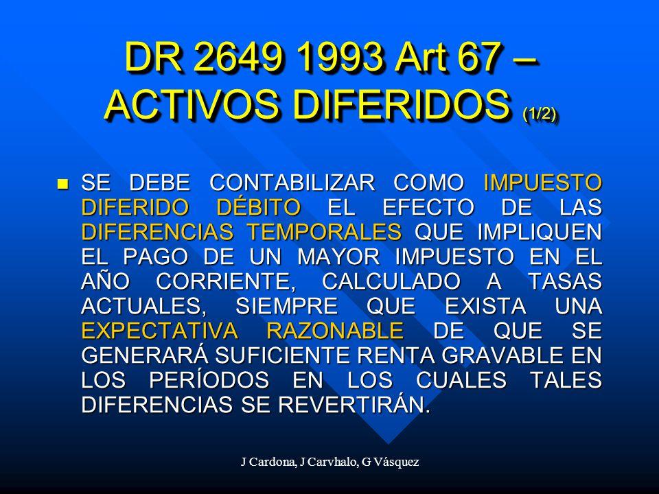 DR 2649 1993 Art 67 – ACTIVOS DIFERIDOS (1/2)