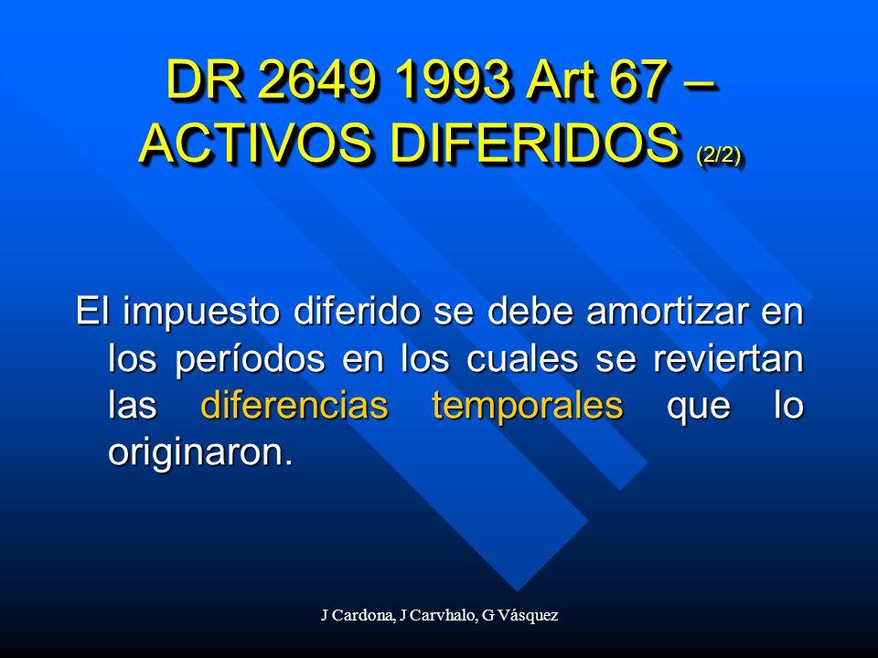 DR 2649 1993 Art 67 – ACTIVOS DIFERIDOS (2/2)