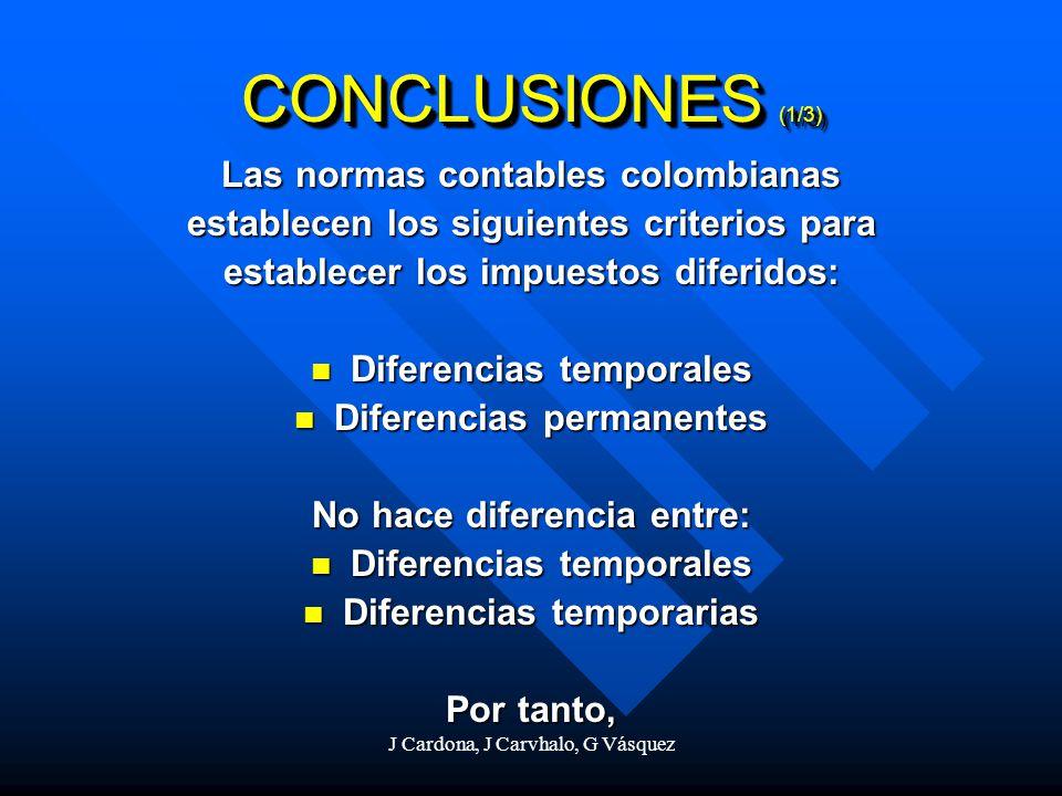CONCLUSIONES (1/3) Las normas contables colombianas