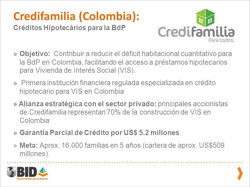 Credifamilia (Colombia):