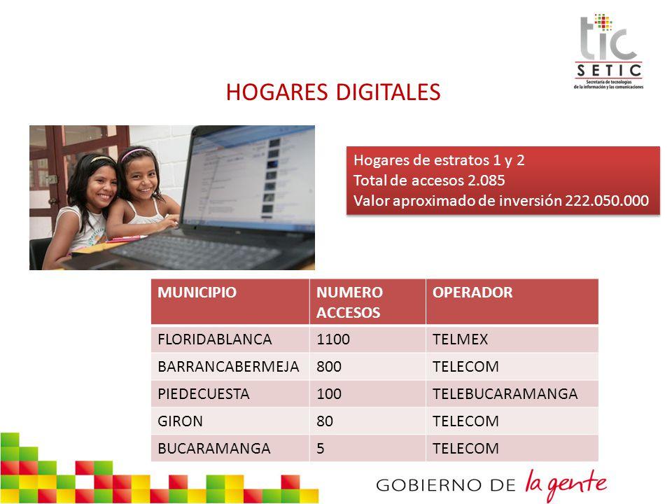 HOGARES DIGITALES Hogares de estratos 1 y 2 Total de accesos 2.085