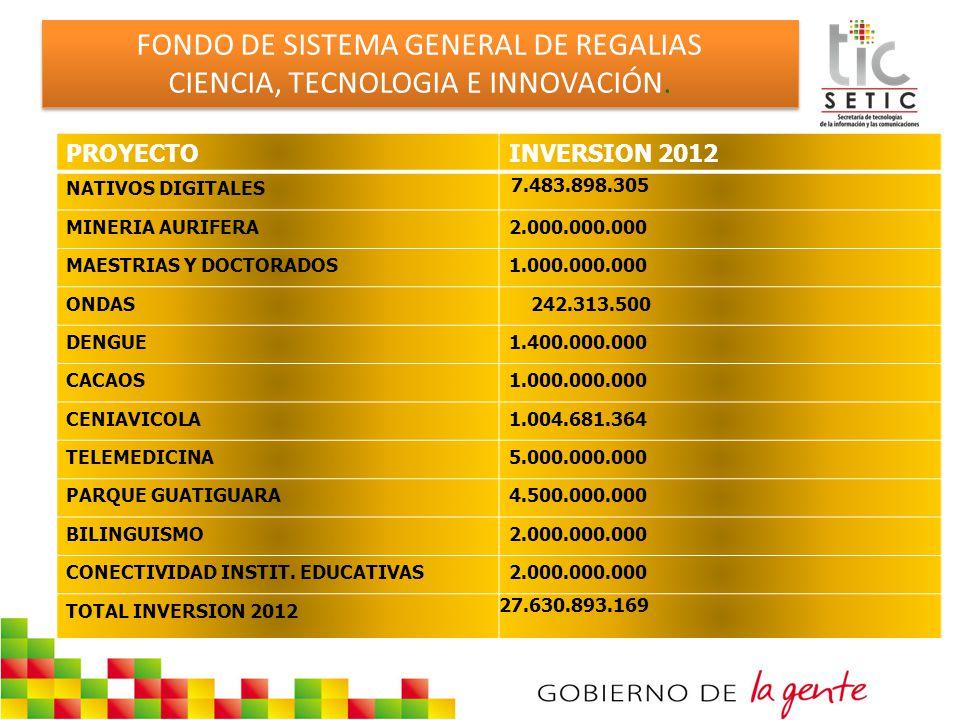 FONDO DE SISTEMA GENERAL DE REGALIAS CIENCIA, TECNOLOGIA E INNOVACIÓN.