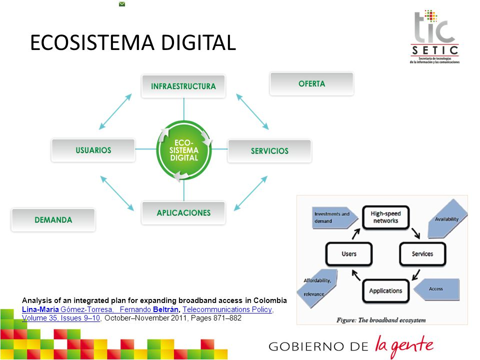 ECOSISTEMA DIGITAL Analysis of an integrated plan for expanding broadband access in Colombia.