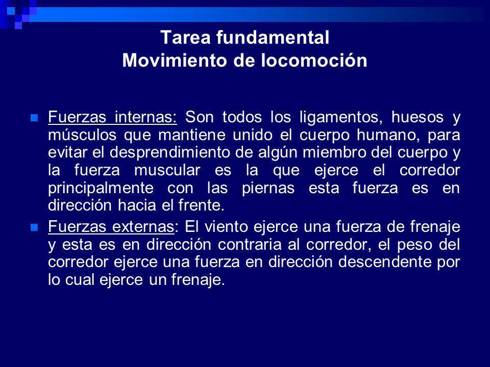 Tarea fundamental Movimiento de locomoción