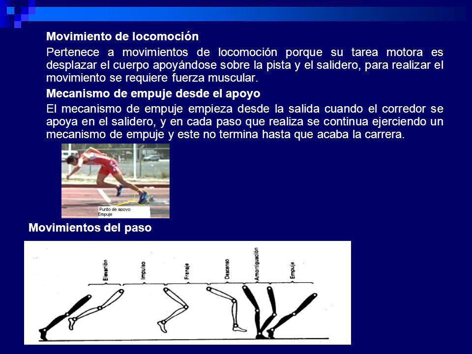 Movimiento de locomoción