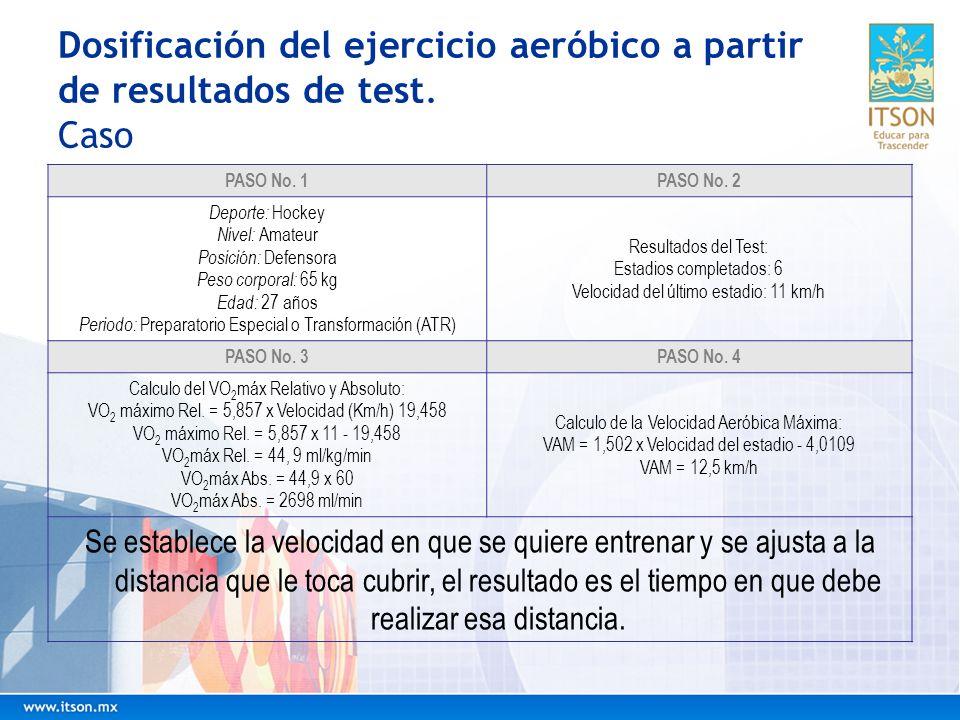 Dosificación del ejercicio aeróbico a partir de resultados de test