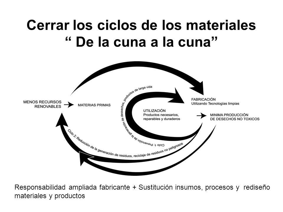 Cerrar los ciclos de los materiales De la cuna a la cuna