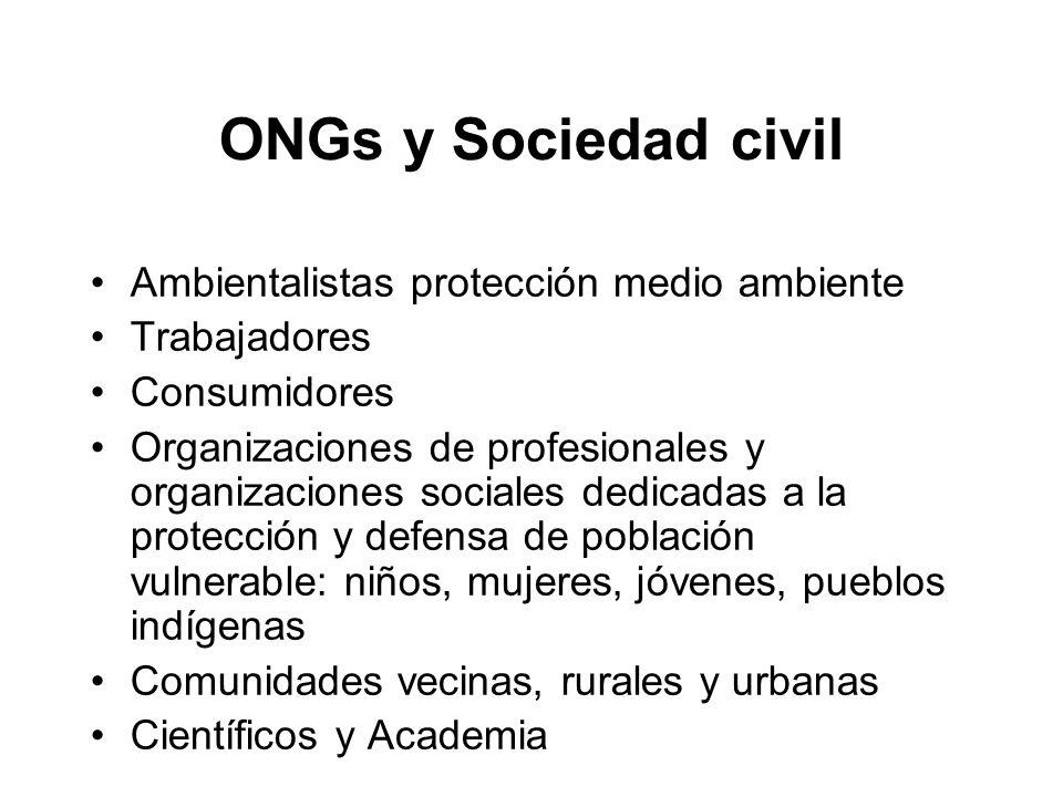 ONGs y Sociedad civil Ambientalistas protección medio ambiente