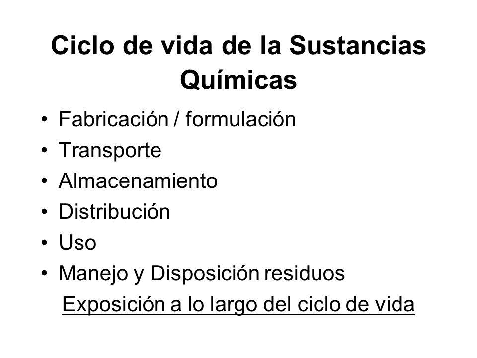 Ciclo de vida de la Sustancias Químicas