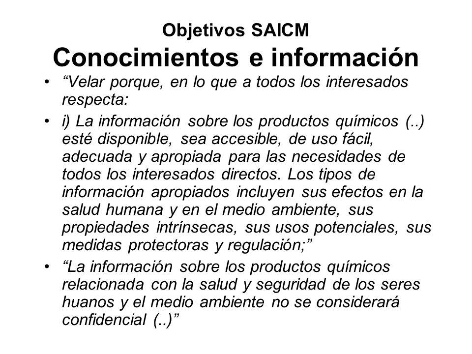 Objetivos SAICM Conocimientos e información
