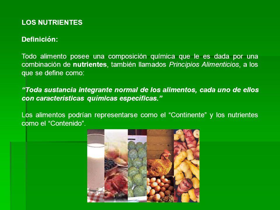 LOS NUTRIENTES Definición: