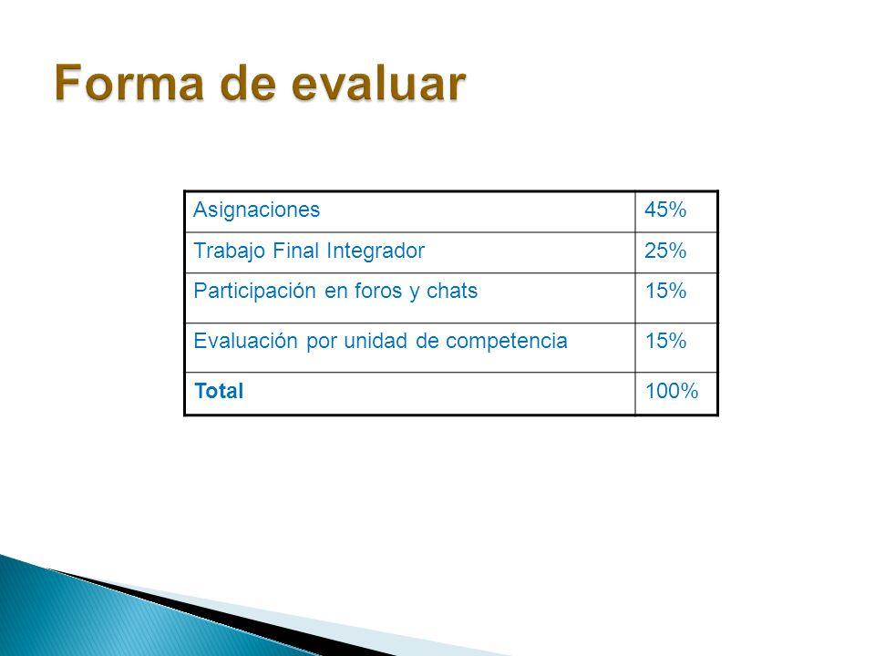Forma de evaluar Asignaciones 45% Trabajo Final Integrador 25%
