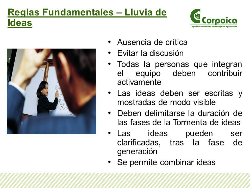 Reglas Fundamentales – Lluvia de Ideas