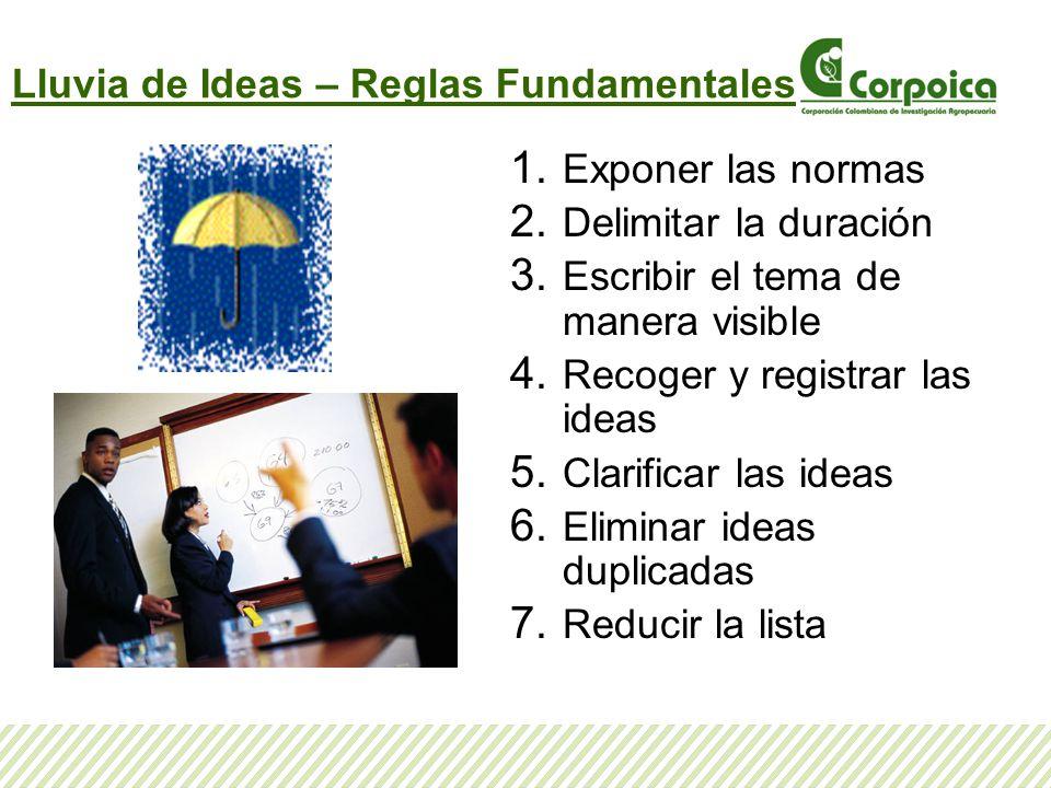 Lluvia de Ideas – Reglas Fundamentales