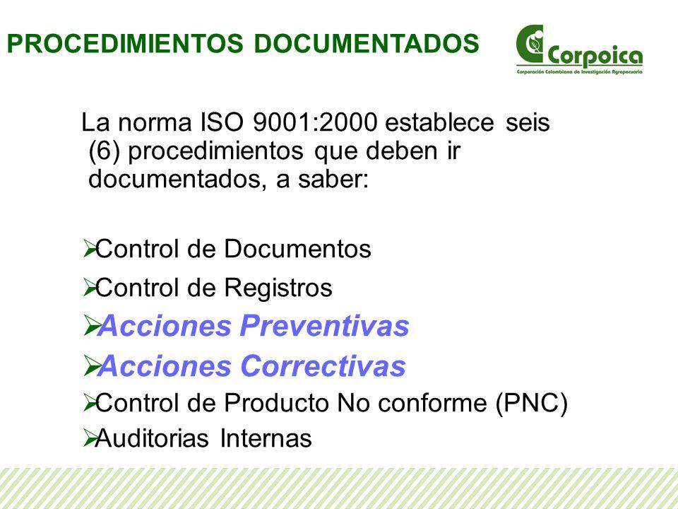 Acciones Preventivas Acciones Correctivas PROCEDIMIENTOS DOCUMENTADOS