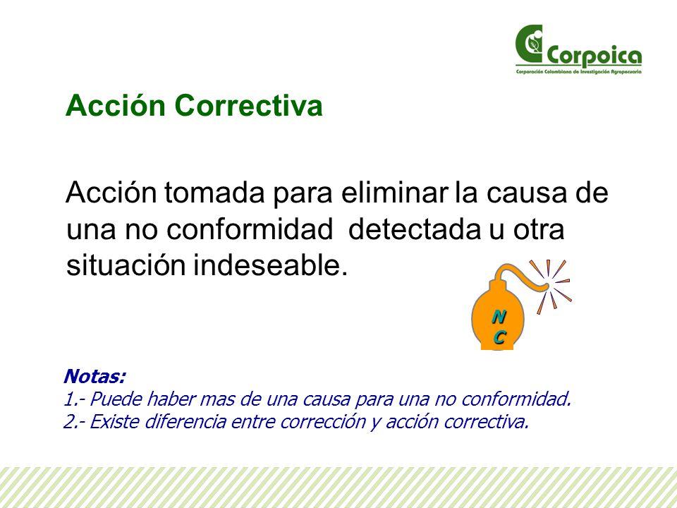 Acción Correctiva Acción tomada para eliminar la causa de una no conformidad detectada u otra situación indeseable.