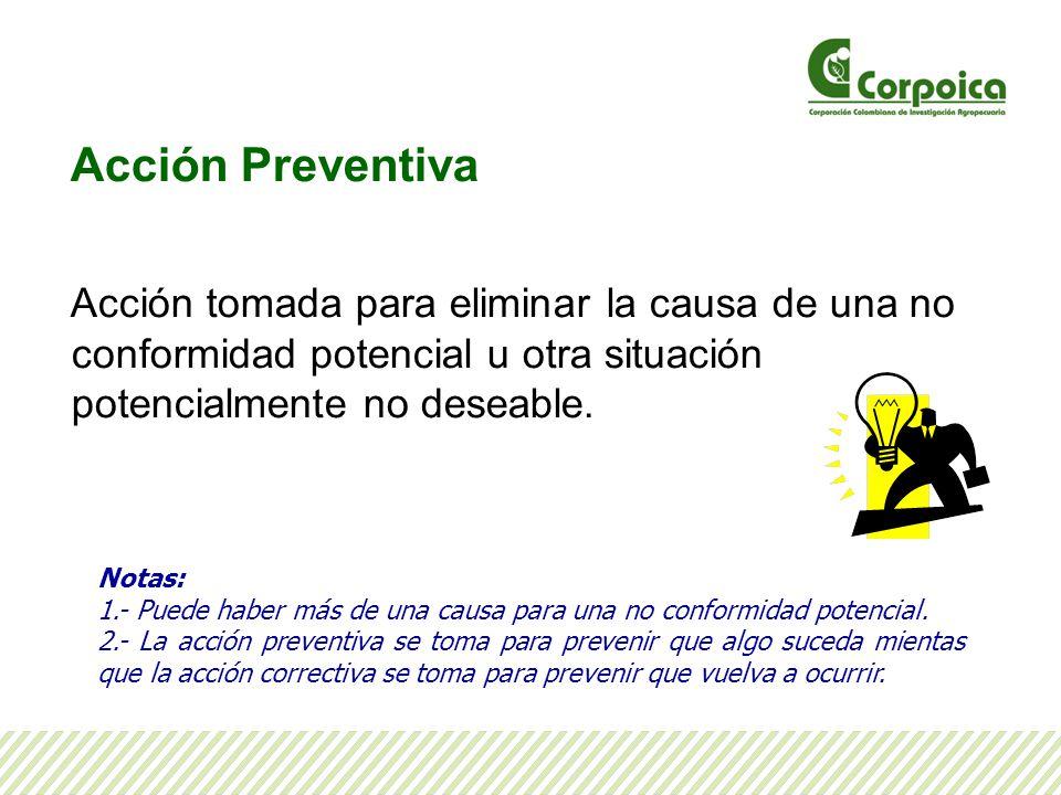 Acción Preventiva Acción tomada para eliminar la causa de una no conformidad potencial u otra situación potencialmente no deseable.