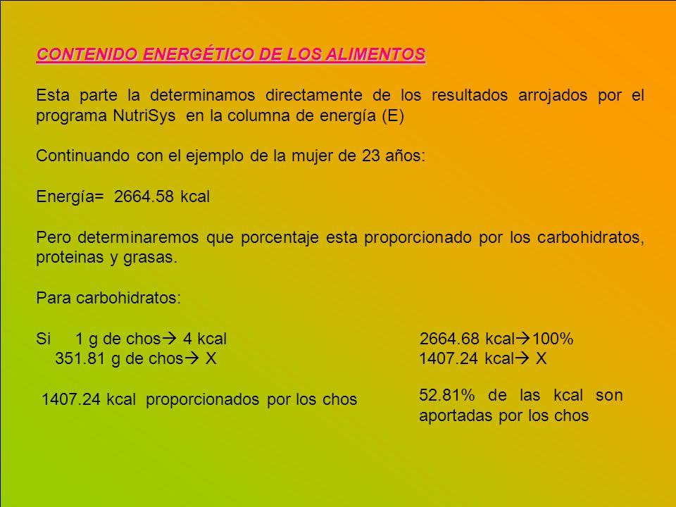 CONTENIDO ENERGÉTICO DE LOS ALIMENTOS