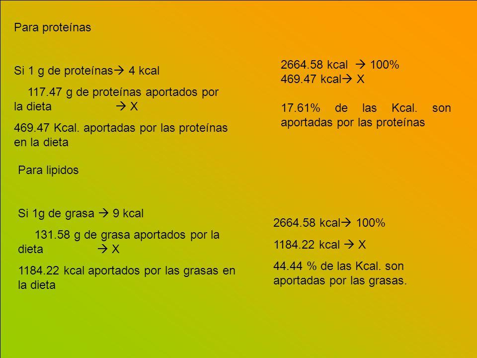 Para proteínas Si 1 g de proteínas 4 kcal. 117.47 g de proteínas aportados por la dieta  X.