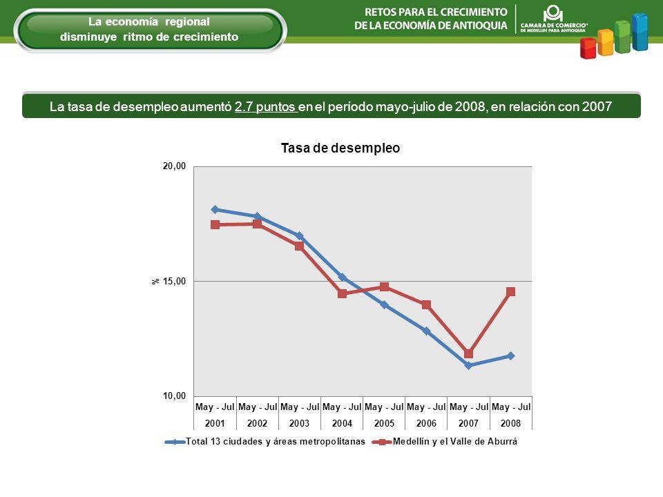 La economía regional disminuye ritmo de crecimiento