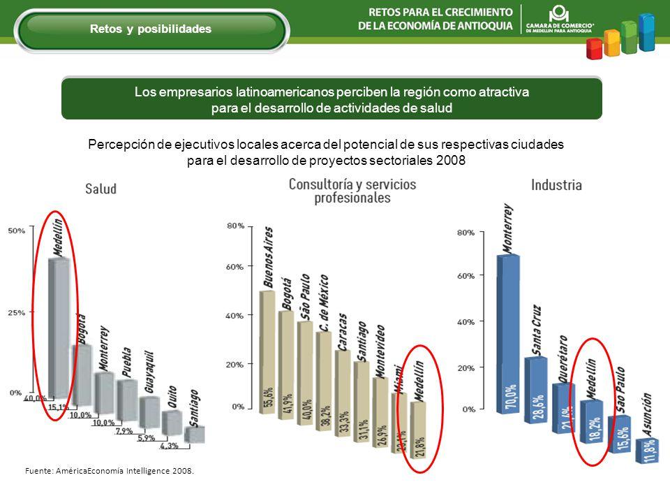 Retos y posibilidades Los empresarios latinoamericanos perciben la región como atractiva para el desarrollo de actividades de salud.