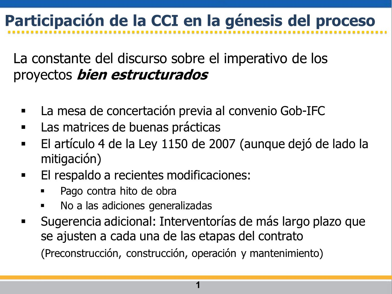 Participación de la CCI en la génesis del proceso