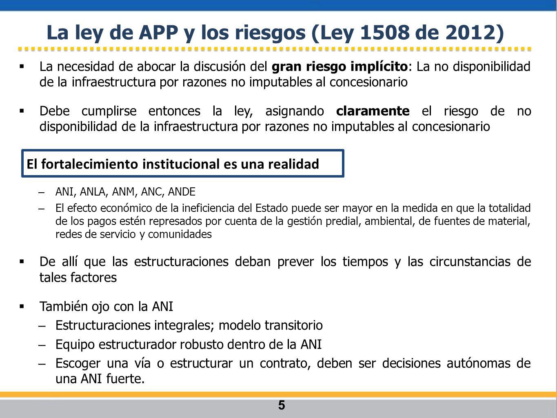 La ley de APP y los riesgos (Ley 1508 de 2012)