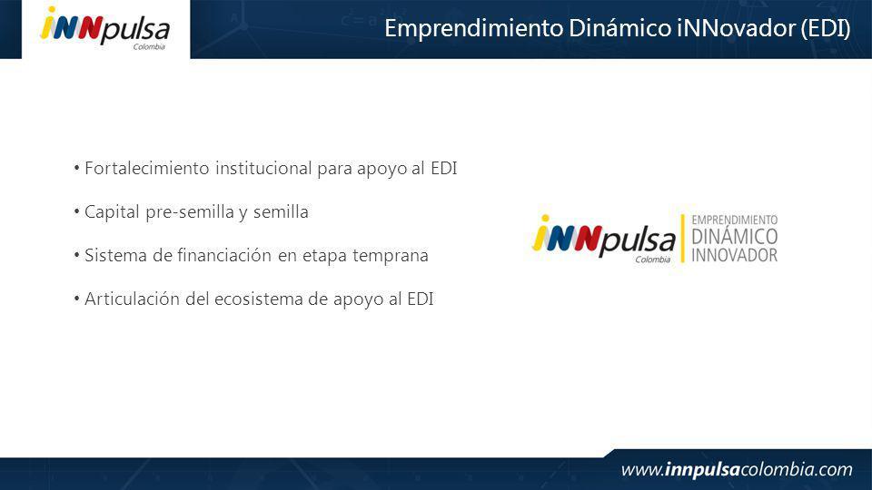 Emprendimiento Dinámico iNNovador (EDI)