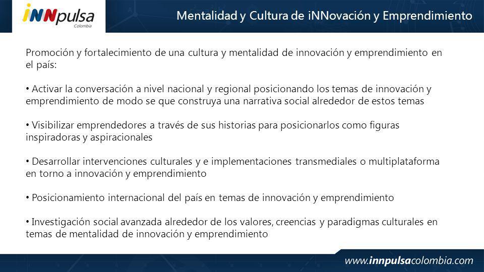 Mentalidad y Cultura de iNNovación y Emprendimiento