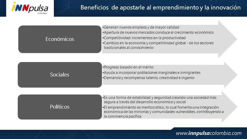 Beneficios de apostarle al emprendimiento y la innovación