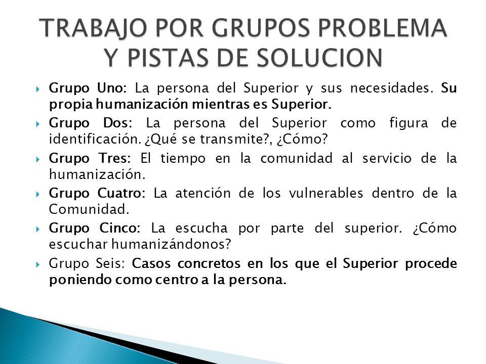 TRABAJO POR GRUPOS PROBLEMA Y PISTAS DE SOLUCION