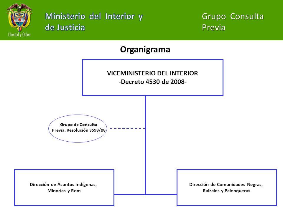 Ministerio del Interior y de Justicia Grupo Consulta Previa