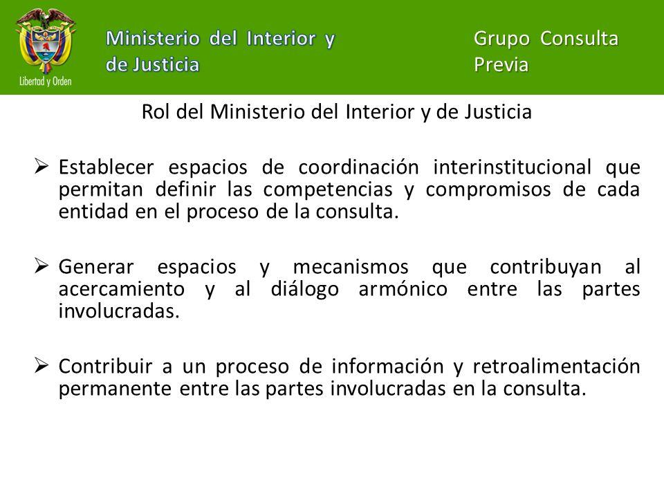 Rol del Ministerio del Interior y de Justicia