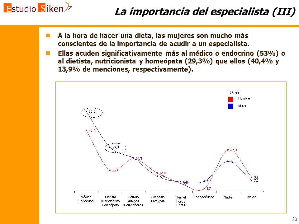 La importancia del especialista (III)
