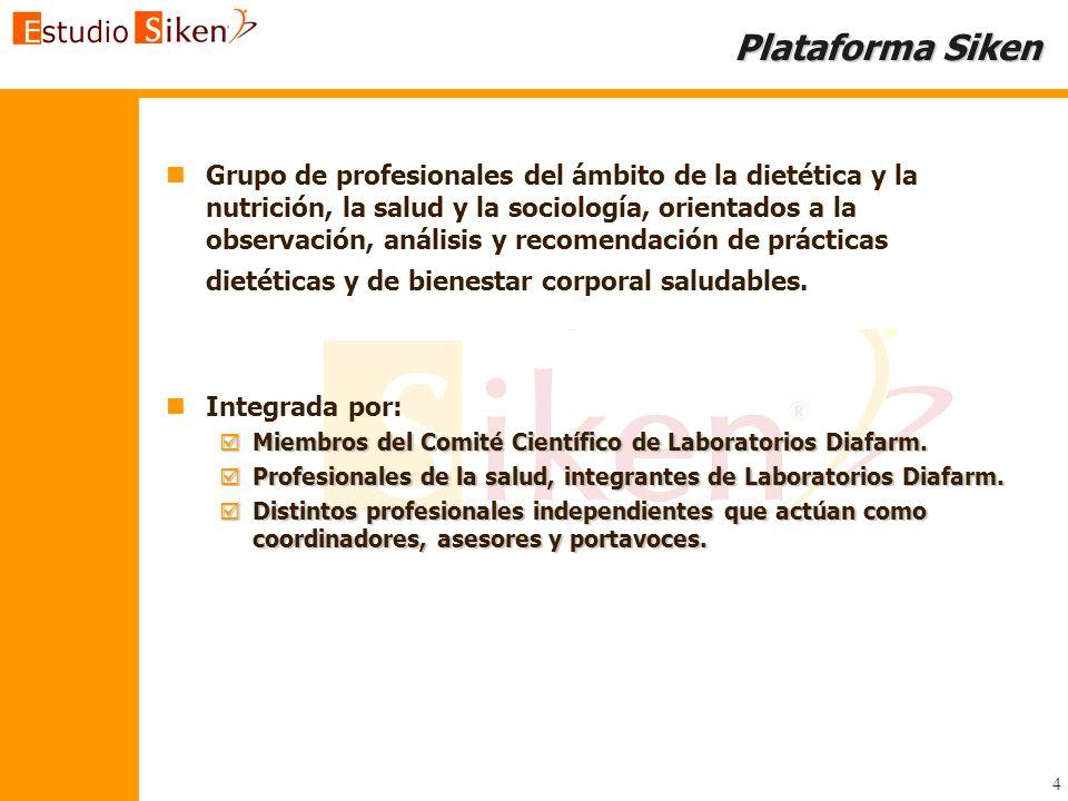 Plataforma Siken