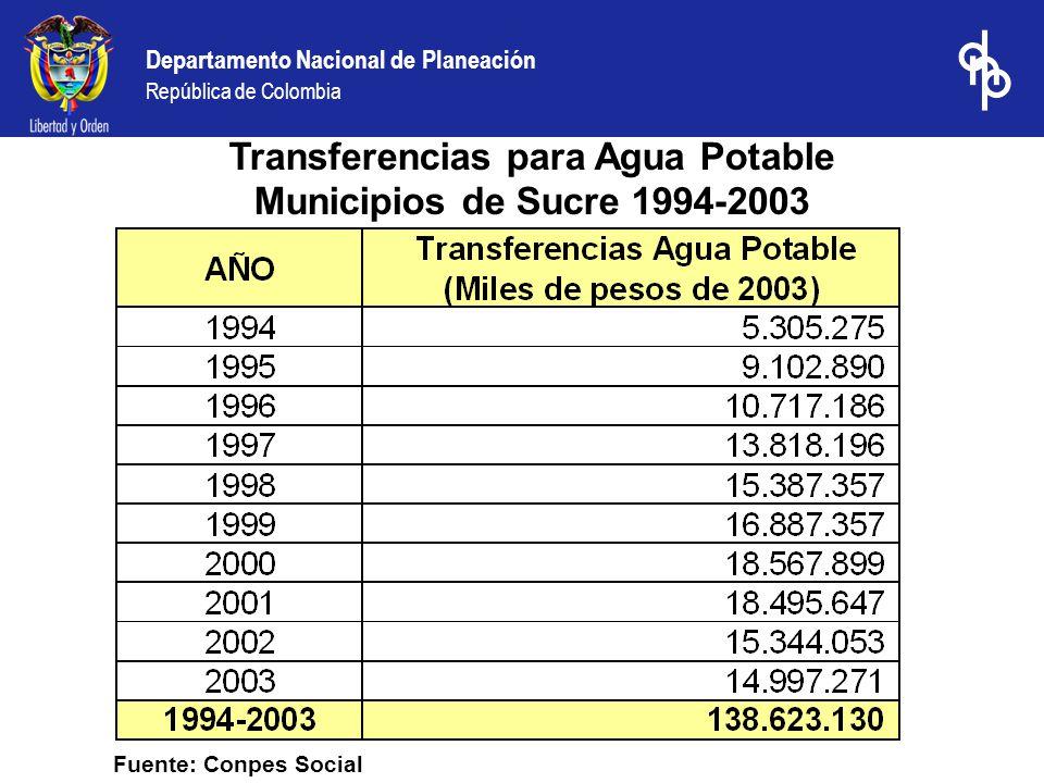 Transferencias para Agua Potable
