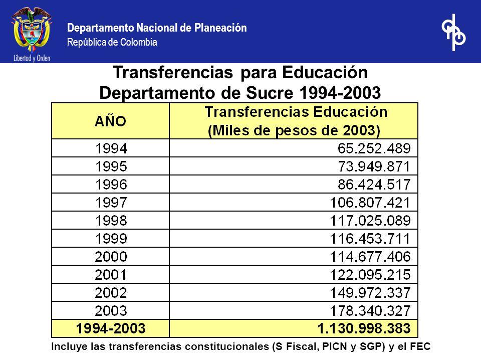 Transferencias para Educación Departamento de Sucre 1994-2003