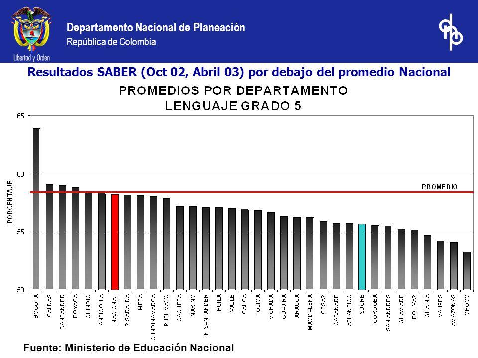 Resultados SABER (Oct 02, Abril 03) por debajo del promedio Nacional
