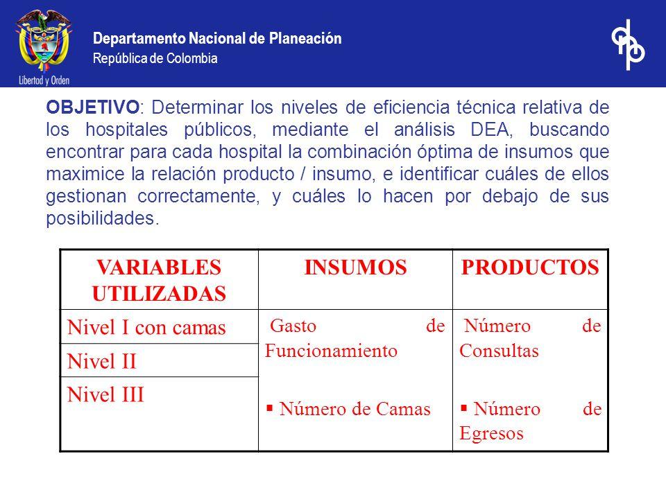 VARIABLES UTILIZADAS INSUMOS PRODUCTOS