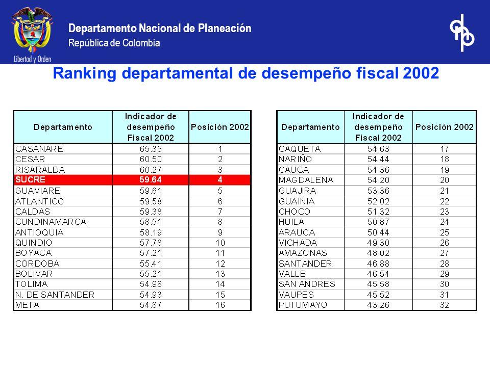 Ranking departamental de desempeño fiscal 2002