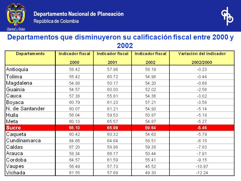 Departamentos que disminuyeron su calificación fiscal entre 2000 y 2002