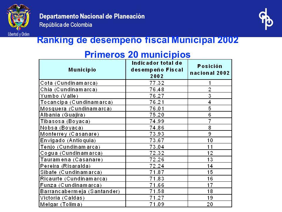 Ranking de desempeño fiscal Municipal 2002
