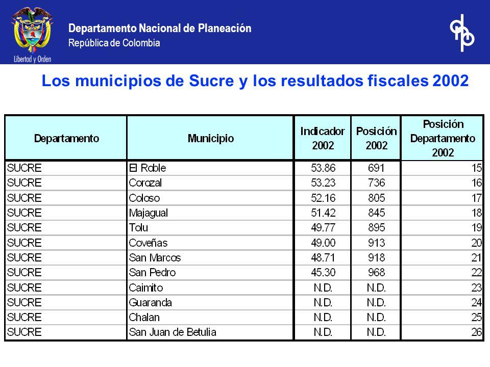 Los municipios de Sucre y los resultados fiscales 2002